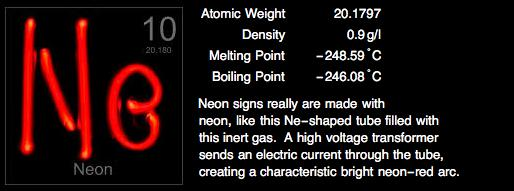 Periodic Table of Elements Project: Noble Gases