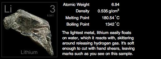 Periodic table of elements project alkali metals sodium is the 11th element on the periodic table it is the 6th most abundant element on the earth sodium is a highly reactive element and is never found urtaz Image collections