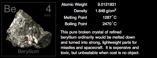 Periodic table of elements project alkaline earth metals for 12th element periodic table
