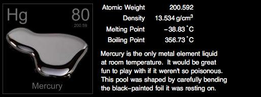 a research on the element mercury Vermont legislative research shop mercury mercury, an element that comes from both human-made and natural sources, acts as a nerve toxin that may impair the way humans see, hear, walk, and talk (epa, 1997.