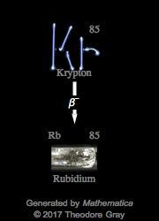 average atomic masses thallium has two stable isotopes thallium 203