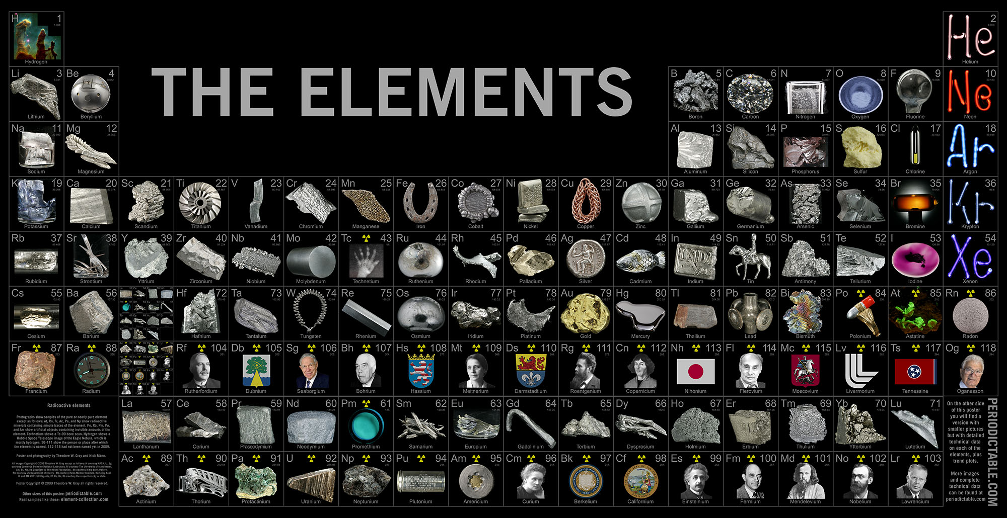 The most beautiful periodic table products in the world