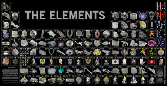 Just How Many Naturally Occurring Elements Are There