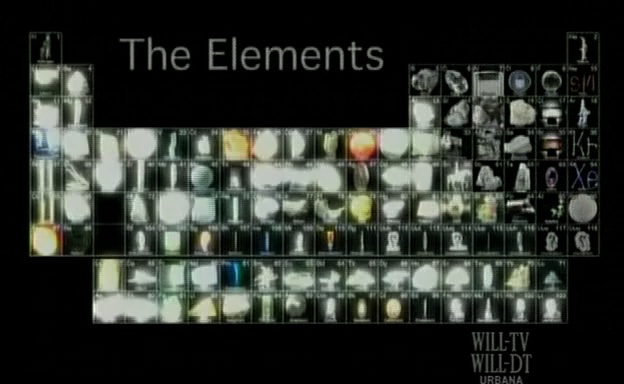 Photo periodic table poster tv appearances urtaz Gallery