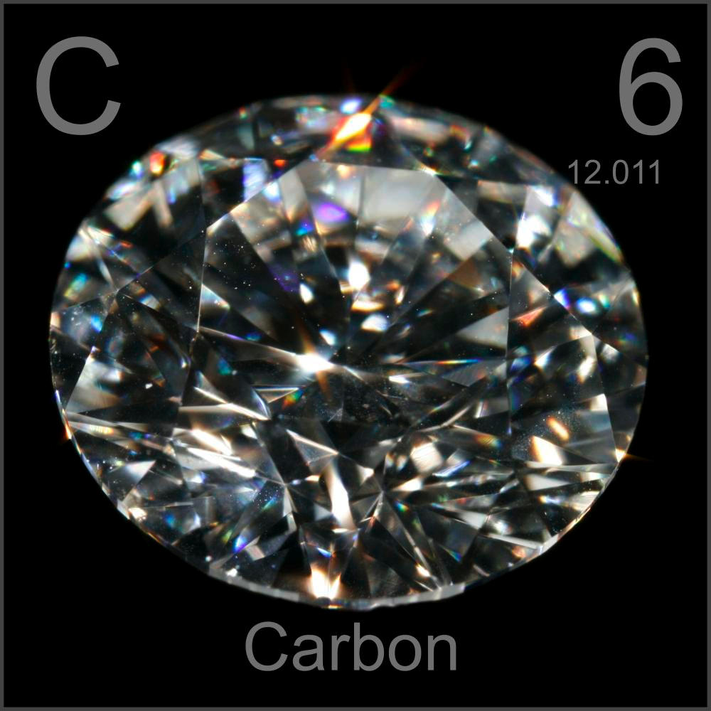 in index table of carbon periodic diamond real items a the sample element