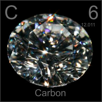 pictures stories and facts about the element carbon in the periodic table