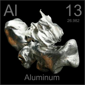 Pictures stories and facts about the element aluminum in the pictures stories and facts about the element aluminum in the periodic table urtaz Choice Image