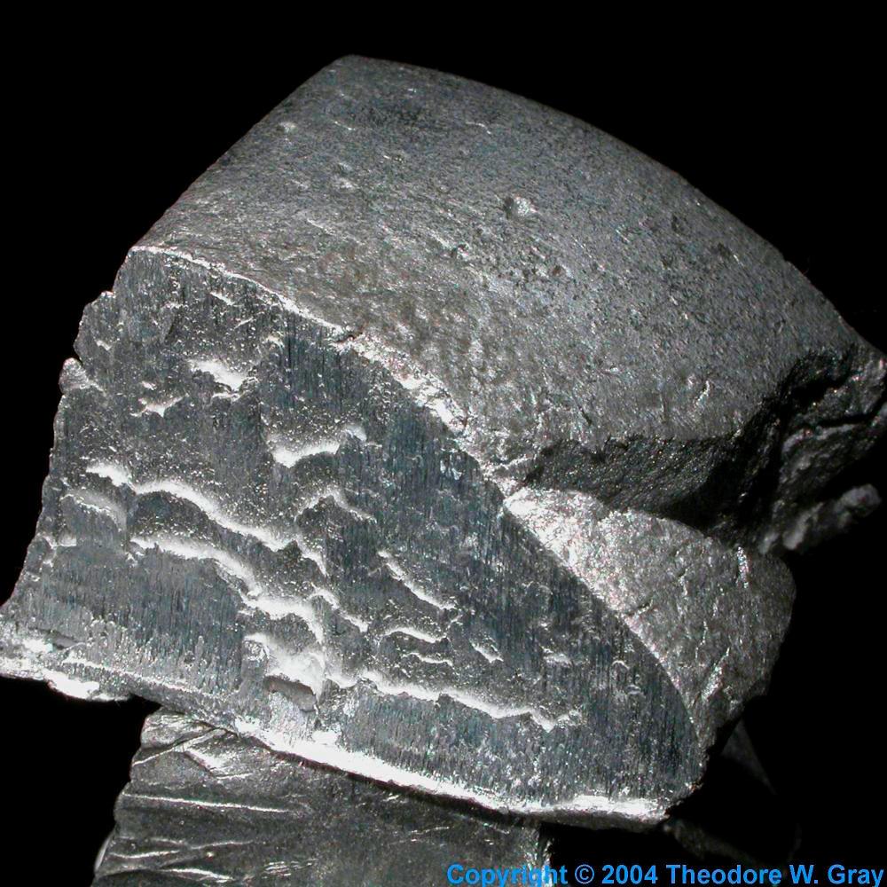 El Escandio on Lithium Periodic Table