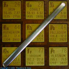 Nickel Three pound bar
