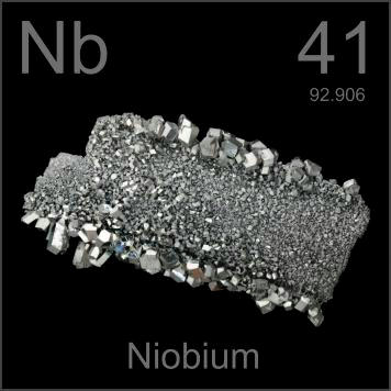 Pictures stories and facts about the element niobium in the pictures stories and facts about the element niobium in the periodic table urtaz Image collections