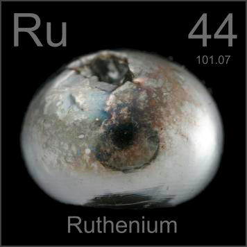 Pictures Stories And Facts About The Element Ruthenium In The