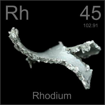 Pictures stories and facts about the element rhodium in the pictures stories and facts about the element rhodium in the periodic table urtaz Image collections