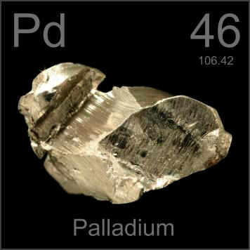 Pictures Stories And Facts About The Element Palladium