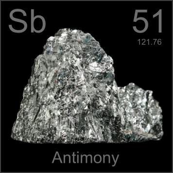 pictures stories and facts about the element antimony in the periodic table