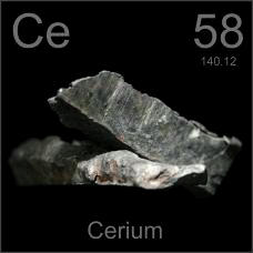 Cerium Poster sample