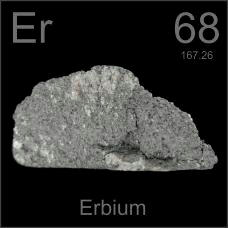Erbium Poster sample