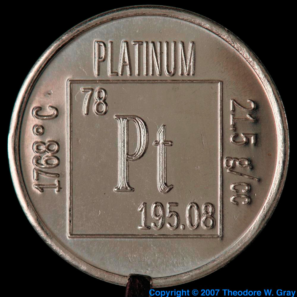 in a of the sample periodic items coin element platinum cat table index