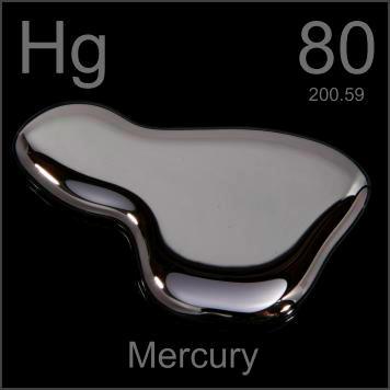 Un vistaso a la tabla periodica el mercurio ciencia y educacin un vistaso a la tabla periodica el mercurio urtaz Gallery