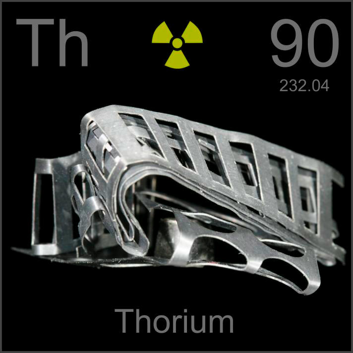 Thorium Cutout sheets, 20g