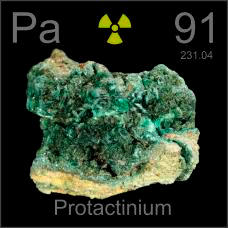 Protactinium Poster sample