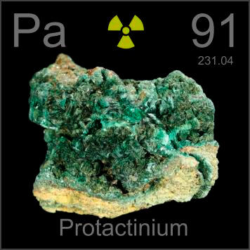 The collection radioactive elements in the periodic table click here to buy a book photographic periodic table poster card deck or 3d print based on the images you see here urtaz Image collections
