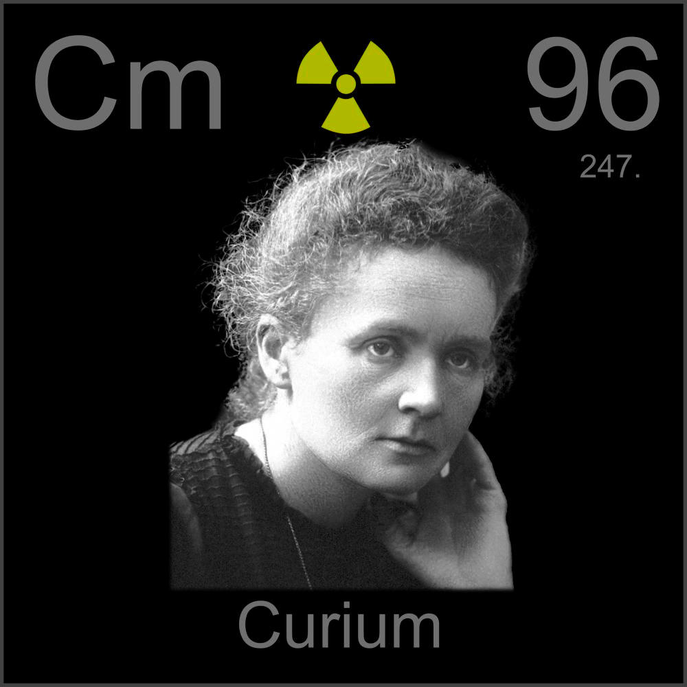 Pictures stories and facts about the element curium in the pictures stories and facts about the element curium in the periodic table gamestrikefo Images