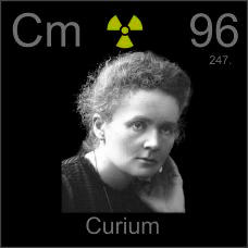 Curium Poster sample