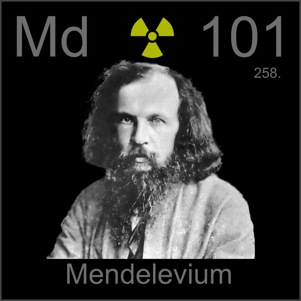 Index on Periodic Table Element Po