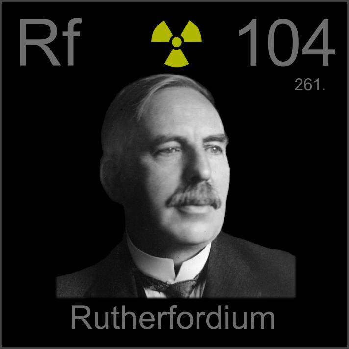Rutherfordium Poster sample