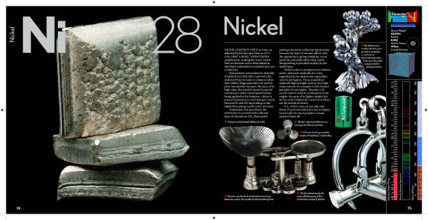 Nickel In The Elements By Theodore Gray