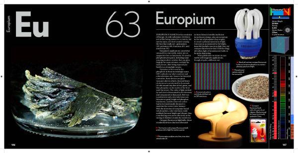 Europium samples of Europium from