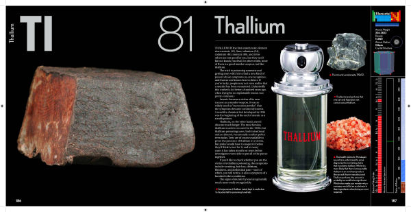 Thallium in The Elements by Theodore Gray
