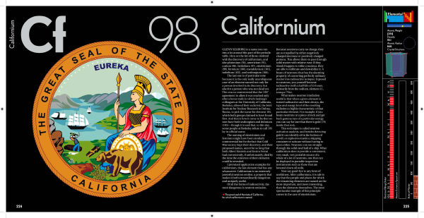 Californium In The Elements By Theodore Gray